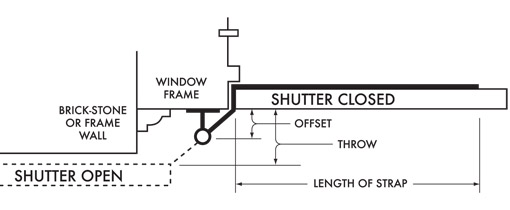 Window Hardware - Shutter Hinges
