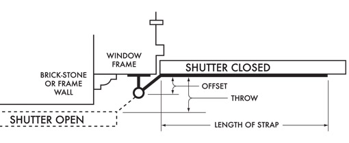 Flush Hinge Diagram