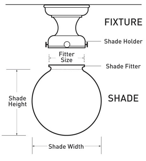 Lighting measuring glass shades fitters fitter diagram aloadofball